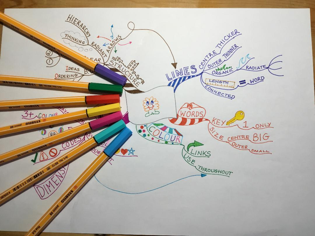 Tony Buzan Practitioner Course in Mind Mapping
